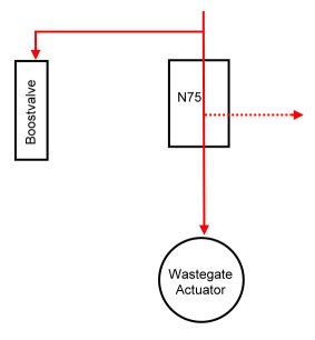 Chevy Duramax Map Sensor Location further Volkswagen Ignition System Diagram Jetta 2 moreover 1971 Vw Beetle Voltage Regulator Wiring Diagram as well Vw N75 Valve moreover T11908514 Dove si trova pompa eletrica diesel. on vw beetle diesel engine diagram